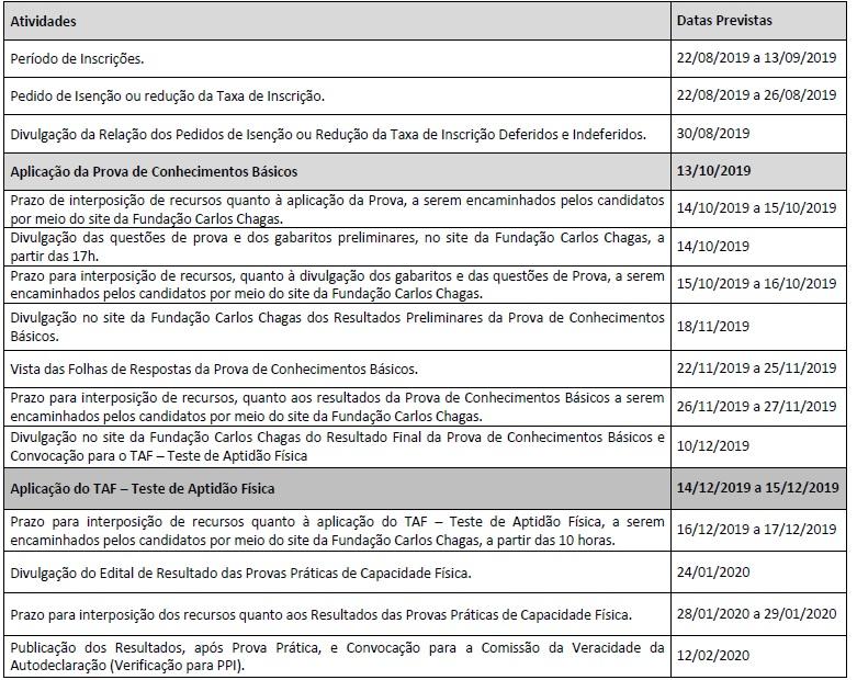 Concurso Metrô SP - cronograma