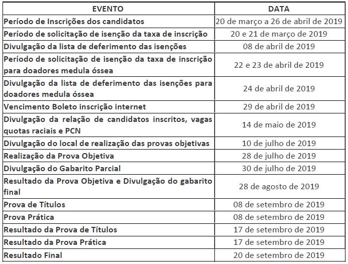 Cronograma do concurso de Tobias Barreto SE