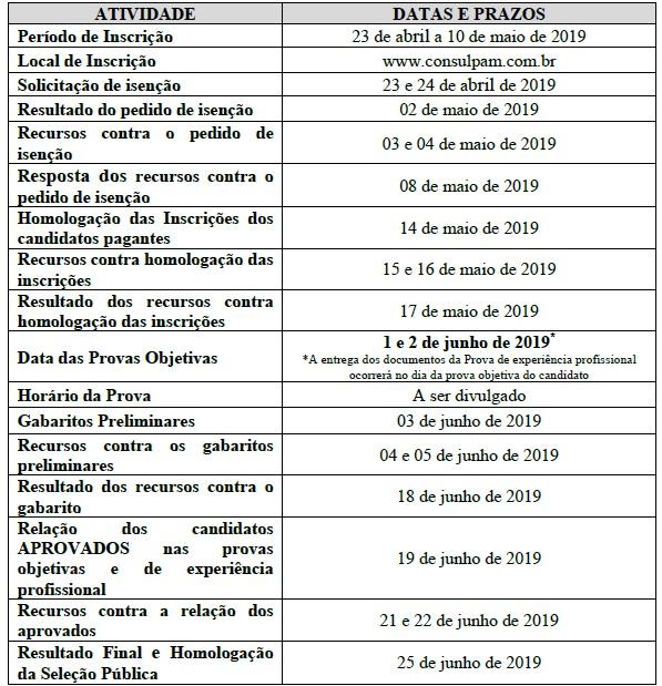Cronograma do concurso da Prefeitura de Eusébio CE