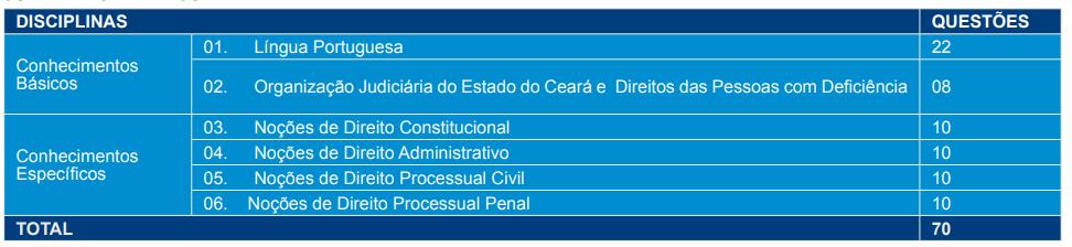 prova objetiva - área judiciária